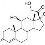 Cortisol-et-surentrainement