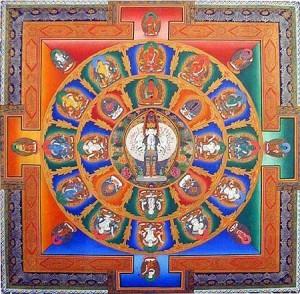 Principes de l'Ayurveda