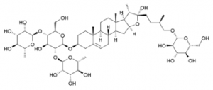 protodioscine-tribulus-terrestris