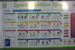 Vitafoods-2016-nutrition-sportive