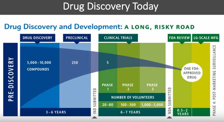 cout-nouvelles-molecules-pharmaceutiques