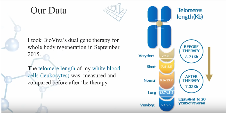 longueur-telomere