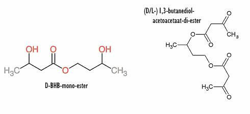 bhb-cetones-energie