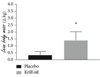 huile-de-krill-gain-muscle