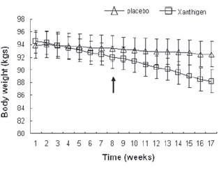 fucoxanthine-antioxydant-perte-de-poids