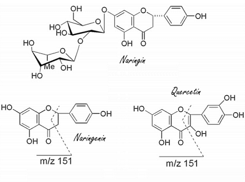 flavonoides-structures-moleculaires